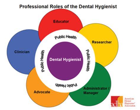 Reflective essay on dental hygiene